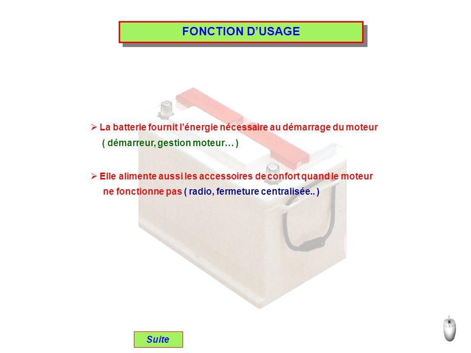 FONCTION DUSAGE La batterie fournit lénergie nécessaire au démarrage du moteur ( démarreur, gestion moteur… ) Elle alimente aussi les accessoires de confort quand le moteur ne fonctionne pas ( radio, fermeture centralisée..