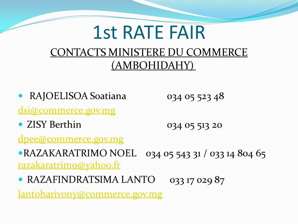 1st RATE FAIR CONTACTS MINISTERE DU COMMERCE (AMBOHIDAHY) RAJOELISOA Soatiana 034 05 523 48 dsi@commerce.gov.mg ZISY Berthin 034 05 513 20 dpee@commerce.gov.mg RAZAKARATRIMO NOEL 034 05 543 31 / 033 14 804 65 razakaratrimo@yahoo.fr razakaratrimo@yahoo.fr RAZAFINDRATSIMA LANTO 033 17 029 87 lantoharivony@commerce.gov.mg
