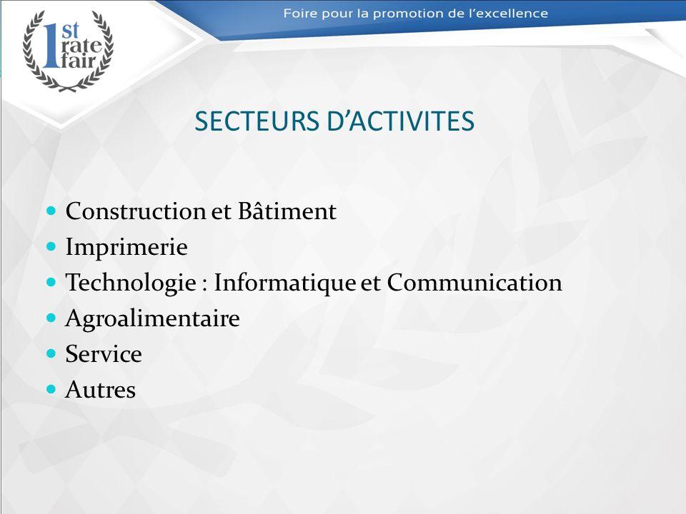 SECTEURS DACTIVITES Construction et Bâtiment Imprimerie Technologie : Informatique et Communication Agroalimentaire Service Autres