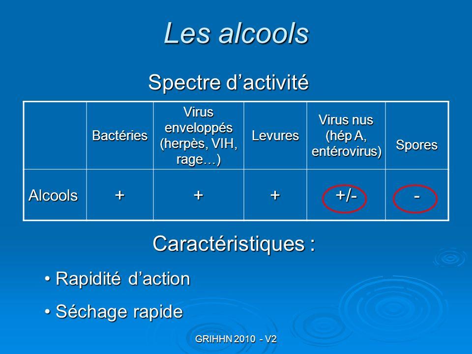 GRIHHN 2010 - V2 Les alcools Bactéries Virus enveloppés (herpès, VIH, rage…) Levures Virus nus (hép A, entérovirus) Spores Alcools++++/-- Caractéristi