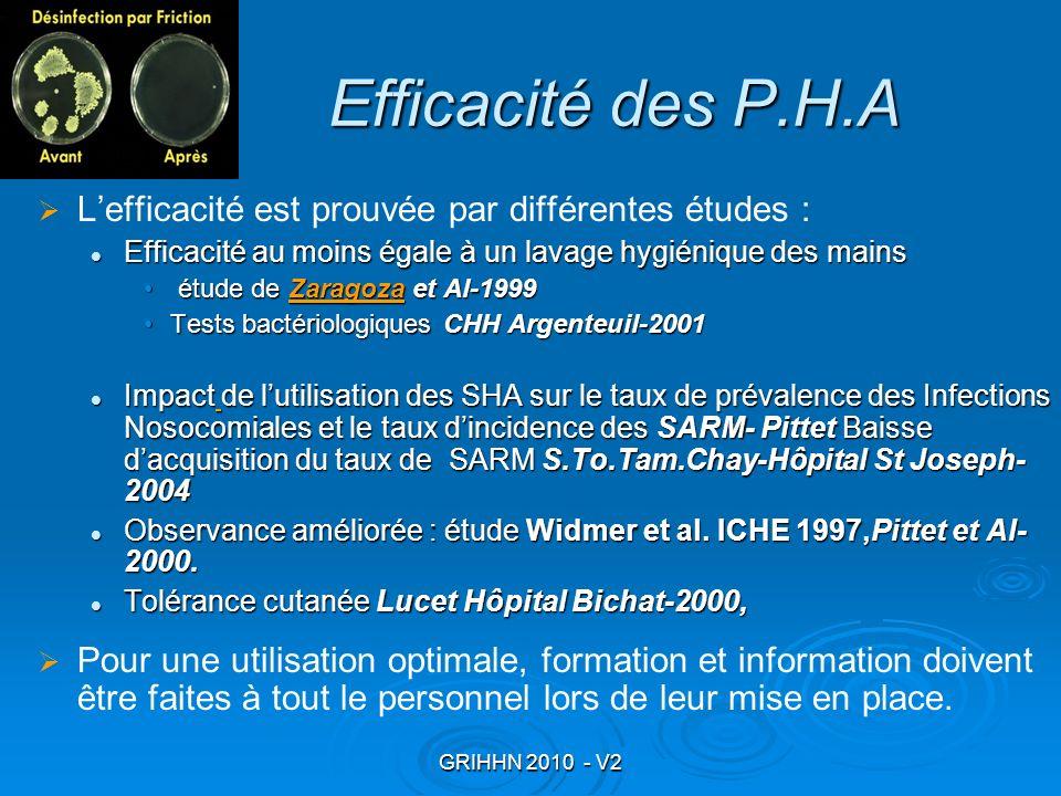 GRIHHN 2010 - V2 Efficacité des P.H.A Lefficacité est prouvée par différentes études : Efficacité au moins égale à un lavage hygiénique des mains Effi