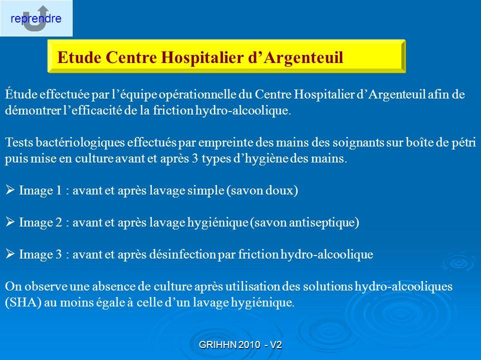 GRIHHN 2010 - V2 Étude effectuée par léquipe opérationnelle du Centre Hospitalier dArgenteuil afin de démontrer lefficacité de la friction hydro-alcoo