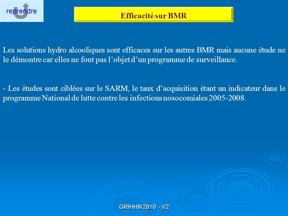 GRIHHN 2010 - V2 Efficacité sur BMR reprendre Les solutions hydro alcooliques sont efficaces sur les autres BMR mais aucune étude ne le démontre car e