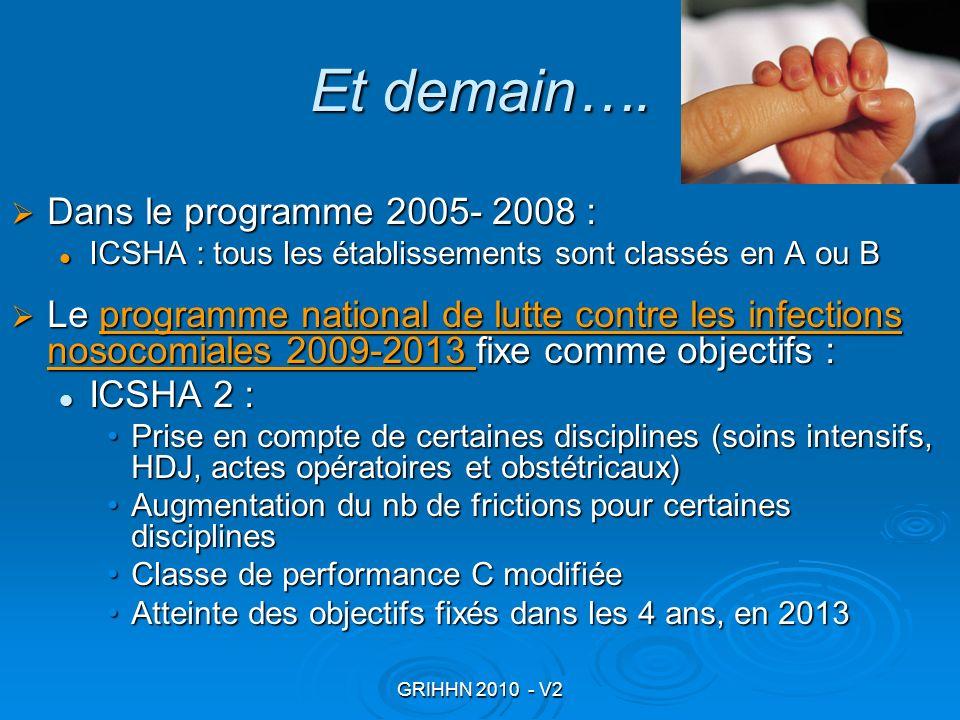 GRIHHN 2010 - V2 Et demain…. Dans le programme 2005- 2008 : Dans le programme 2005- 2008 : ICSHA : tous les établissements sont classés en A ou B ICSH