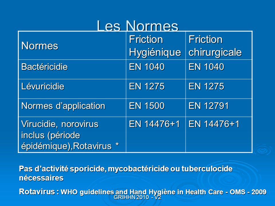 GRIHHN 2010 - V2 Les Normes Normes Friction Hygiénique Friction chirurgicale Bactéricidie EN 1040 Lévuricidie EN 1275 Normes dapplication EN 1500 EN 1