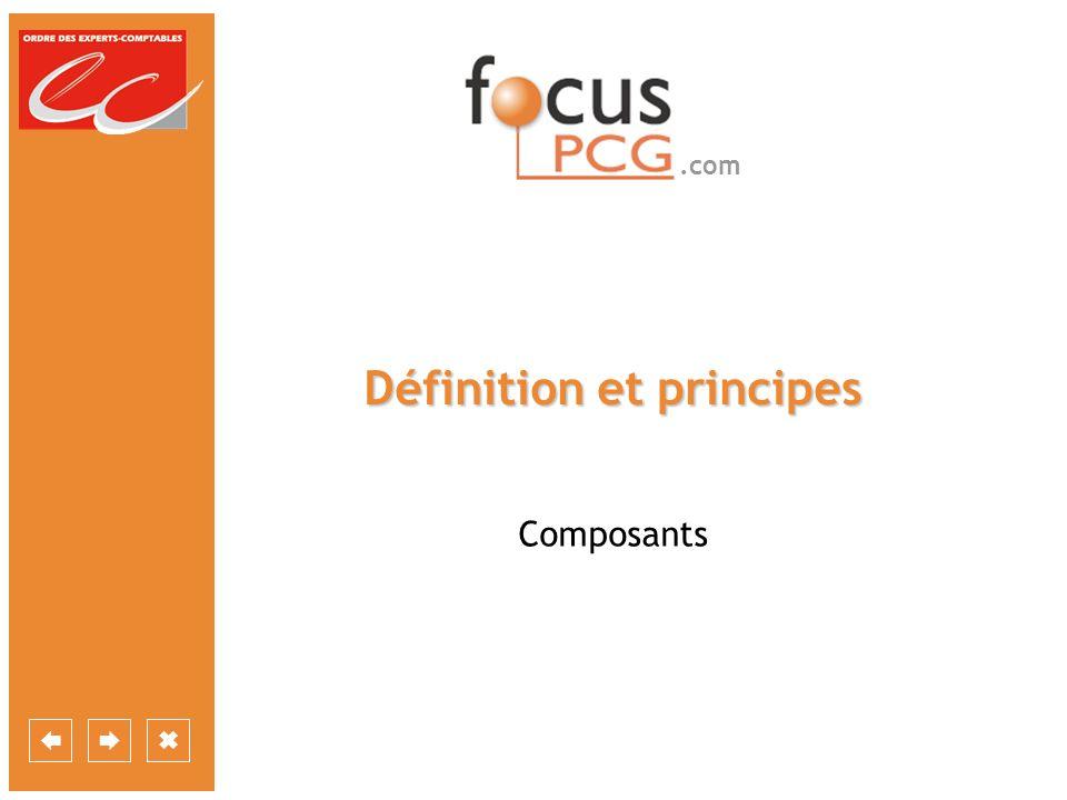 .com Définition et principes Composants