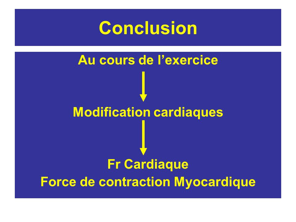 Conclusion Au cours de lexercice Modification cardiaques Fr Cardiaque Force de contraction Myocardique