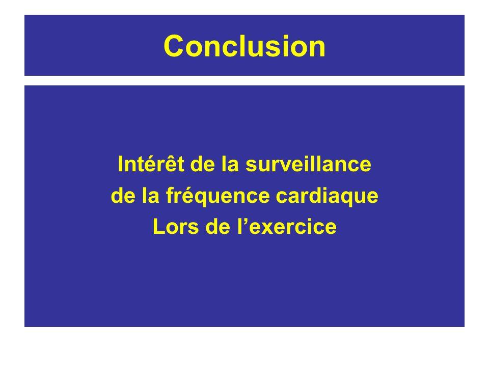Conclusion Intérêt de la surveillance de la fréquence cardiaque Lors de lexercice