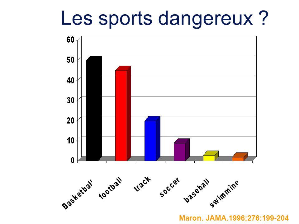 Les sports dangereux ? Maron. JAMA.1996;276:199-204