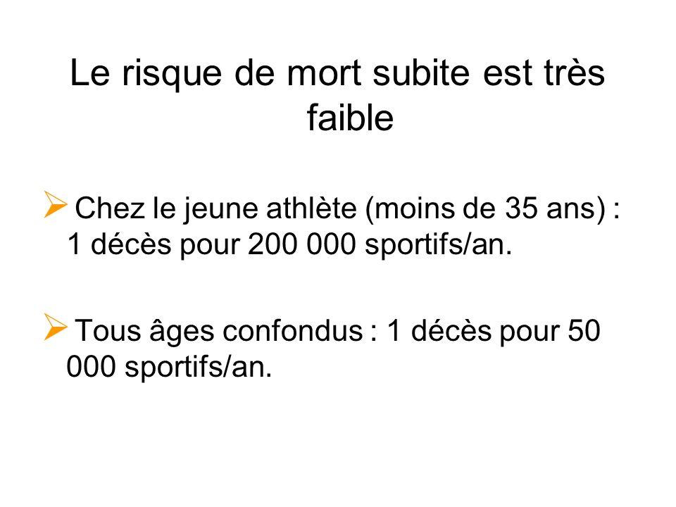 Le risque de mort subite est très faible Chez le jeune athlète (moins de 35 ans) : 1 décès pour 200 000 sportifs/an.