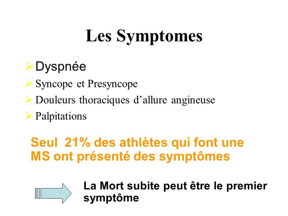 Les Symptomes Dyspnée Syncope et Presyncope Douleurs thoraciques dallure angineuse Palpitations Seul 21% des athlètes qui font une MS ont présenté des symptômes La Mort subite peut être le premier symptôme