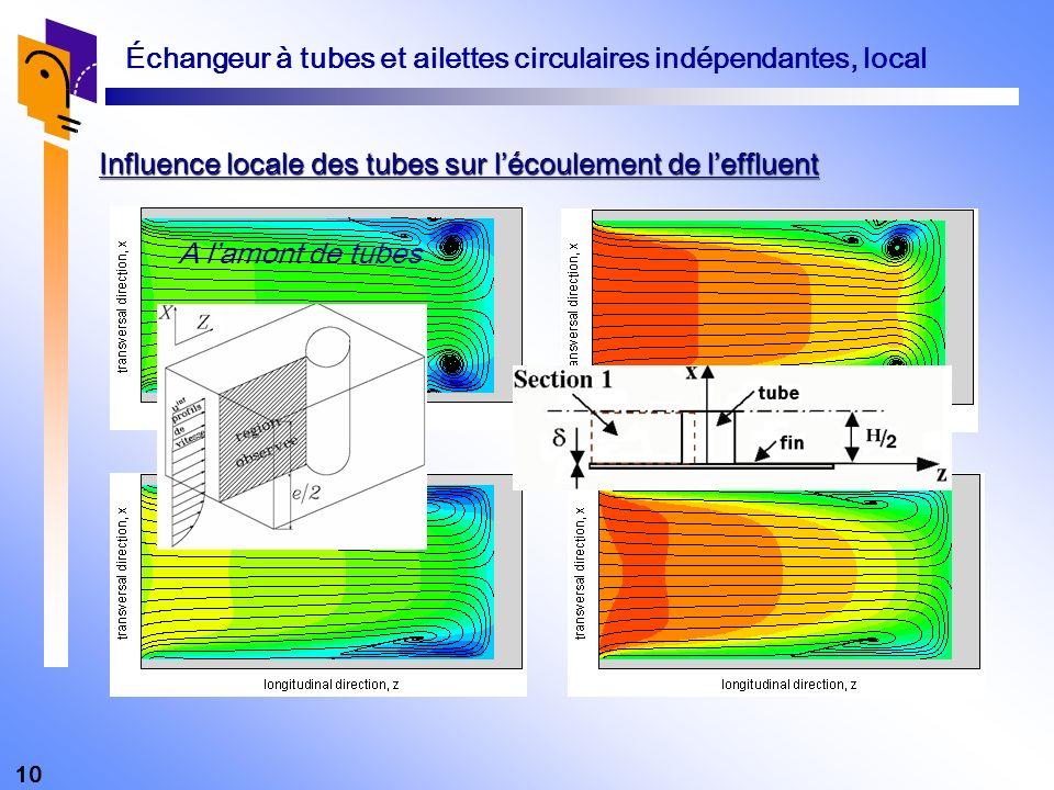 10 Influence locale des tubes sur lécoulement de leffluent Échangeur à tubes et ailettes circulaires indépendantes, local A lamont de tubes