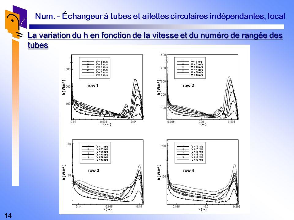14 La variation du h en fonction de la vitesse et du numéro de rangée des tubes Num. - Échangeur à tubes et ailettes circulaires indépendantes, local
