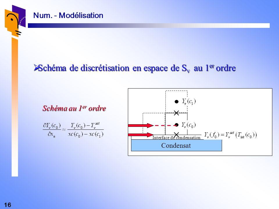 16 Schéma de discrétisation en espace de S v au 1 er ordre Schéma de discrétisation en espace de S v au 1 er ordre Condensat Interface de condensation
