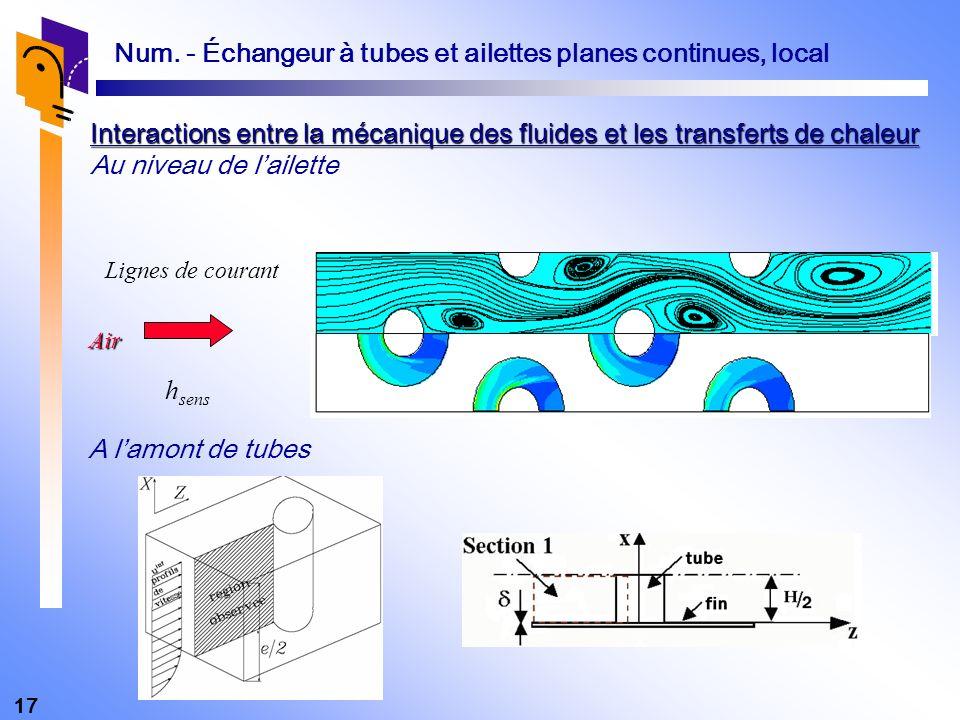 17 Interactions entre la mécanique des fluides et les transferts de chaleur Au niveau de lailette Num. - Échangeur à tubes et ailettes planes continue