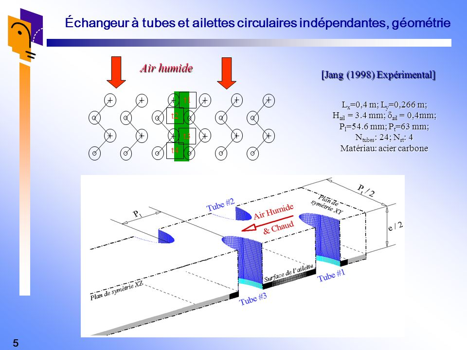 5 Air humide t1 t2 t3 t4 L x =0,4 m; L y =0,266 m; H ail = 3.4 mm; ail = 0,4mm; P l =54.6 mm; P t =63 mm; N tubes : 24; N rt : 4 Matériau: acier carbo