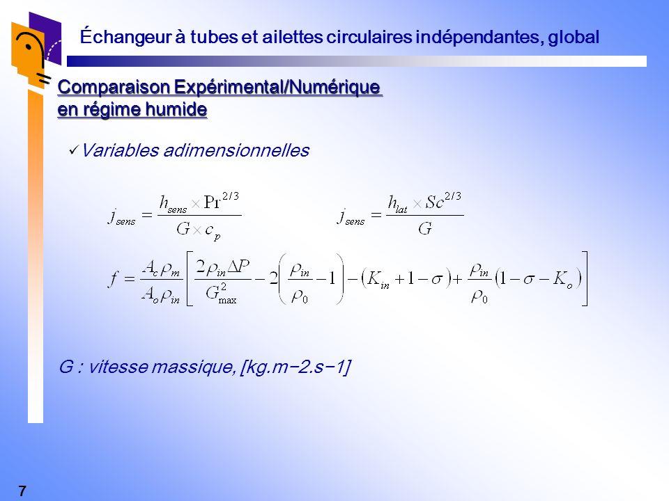 7 Échangeur à tubes et ailettes circulaires indépendantes, global Comparaison Expérimental/Numérique en régime humide Variables adimensionnelles G : v