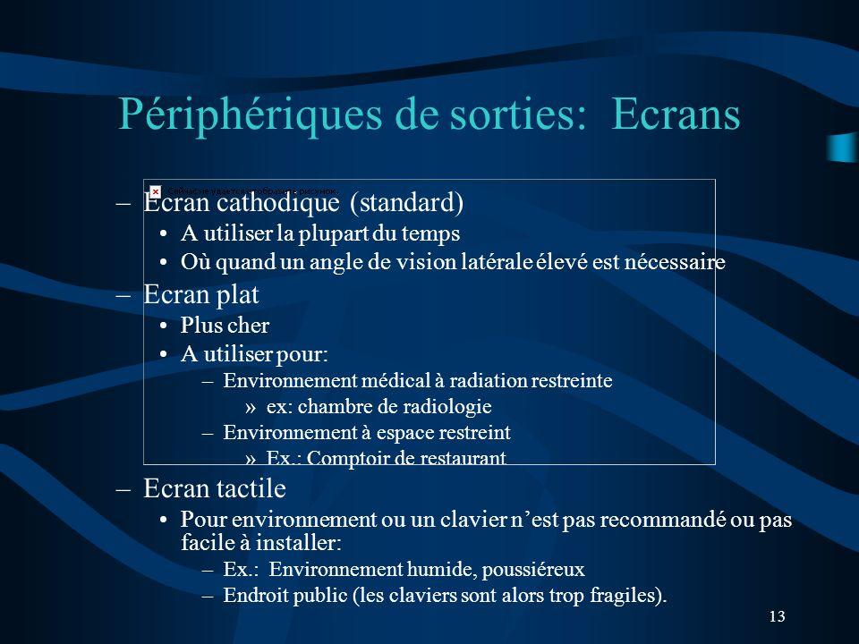 13 Périphériques de sorties: Ecrans –Ecran cathodique (standard) A utiliser la plupart du temps Où quand un angle de vision latérale élevé est nécessa