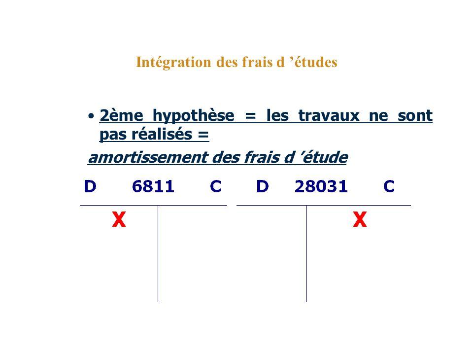 Intégration des frais d études 2ème hypothèse = les travaux ne sont pas réalisés = amortissement des frais d étude