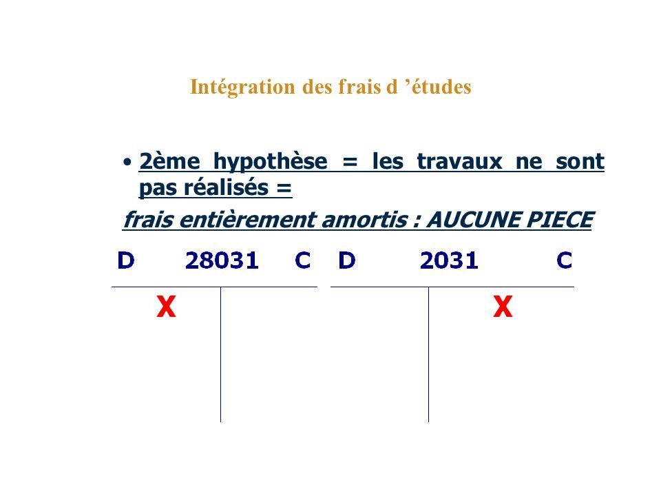 Intégration des frais d études 2ème hypothèse = les travaux ne sont pas réalisés = frais entièrement amortis : AUCUNE PIECE