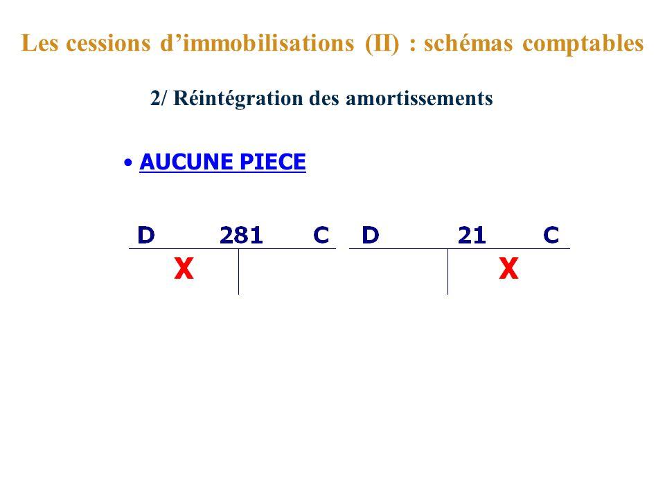 2/ Réintégration des amortissements AUCUNE PIECE Les cessions dimmobilisations (II) : schémas comptables