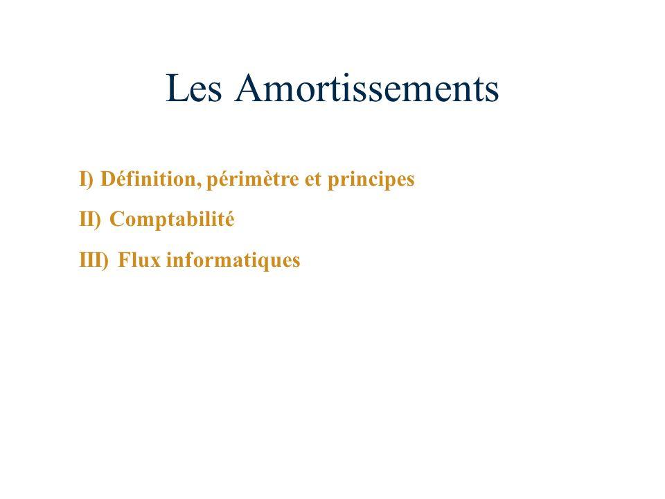 Les Amortissements I) Définition, périmètre et principes II) Comptabilité III) Flux informatiques