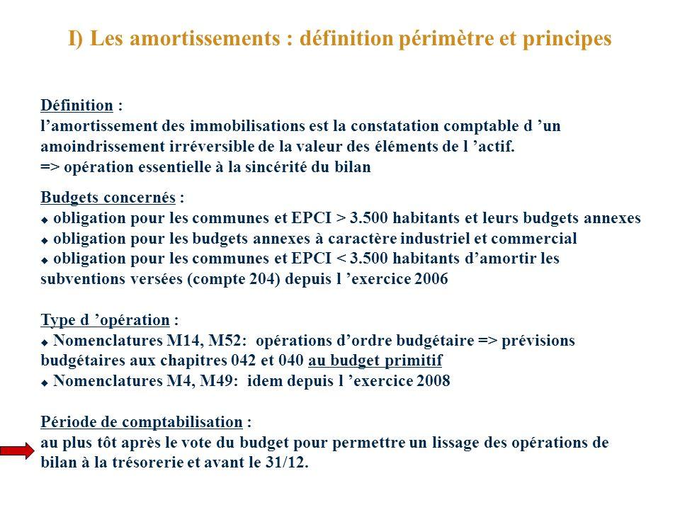I) Les amortissements : définition périmètre et principes Définition : lamortissement des immobilisations est la constatation comptable d un amoindrissement irréversible de la valeur des éléments de l actif.