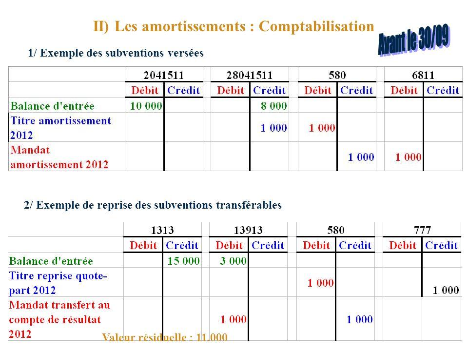 II) Les amortissements : Comptabilisation 1/ Exemple des subventions versées Valeur résiduelle au 31/12/2012 : 1.000 2/ Exemple de reprise des subventions transférables Valeur résiduelle : 11.000