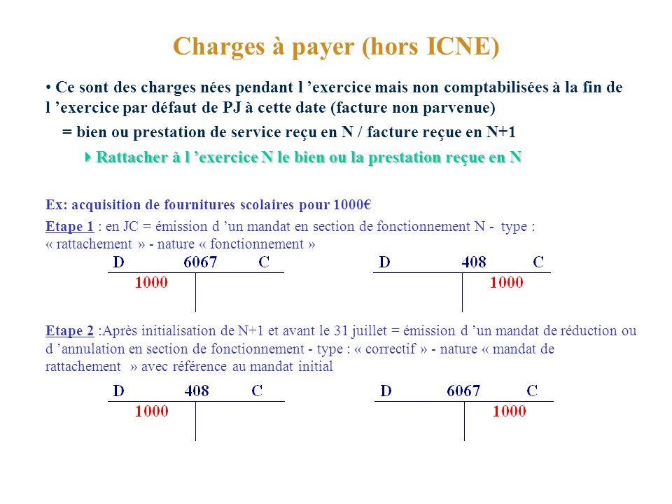 Charges à payer (hors ICNE) Ce sont des charges nées pendant l exercice mais non comptabilisées à la fin de l exercice par défaut de PJ à cette date (facture non parvenue) = bien ou prestation de service reçu en N / facture reçue en N+1 Rattacher à l exercice N le bien ou la prestation reçue en N Rattacher à l exercice N le bien ou la prestation reçue en N Ex: acquisition de fournitures scolaires pour 1000 Etape 1 : en JC = émission d un mandat en section de fonctionnement N - type : « rattachement » - nature « fonctionnement » Etape 2 :Après initialisation de N+1 et avant le 31 juillet = émission d un mandat de réduction ou d annulation en section de fonctionnement - type : « correctif » - nature « mandat de rattachement » avec référence au mandat initial