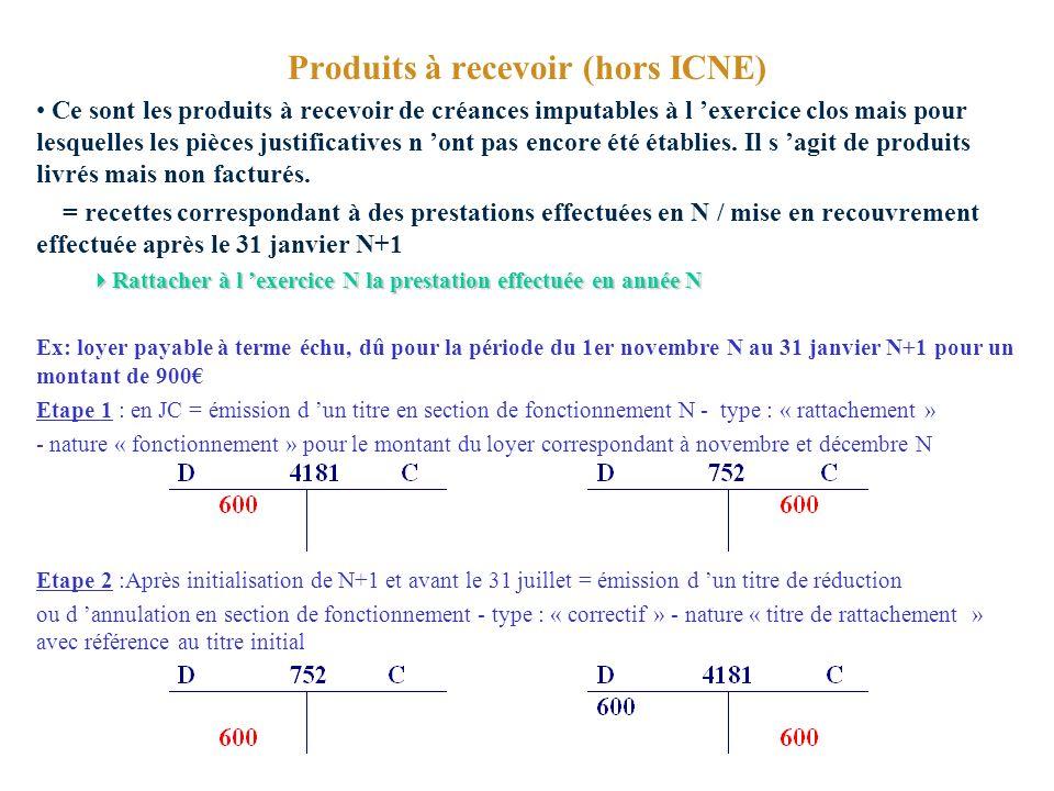 Produits à recevoir (hors ICNE) Ce sont les produits à recevoir de créances imputables à l exercice clos mais pour lesquelles les pièces justificatives n ont pas encore été établies.