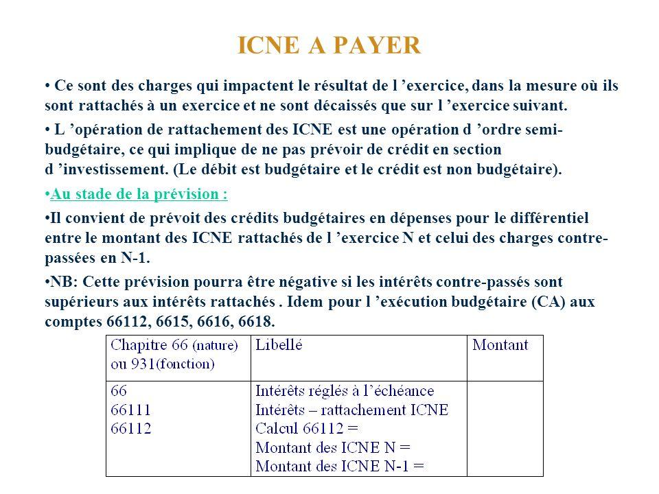 ICNE A PAYER Ce sont des charges qui impactent le résultat de l exercice, dans la mesure où ils sont rattachés à un exercice et ne sont décaissés que sur l exercice suivant.