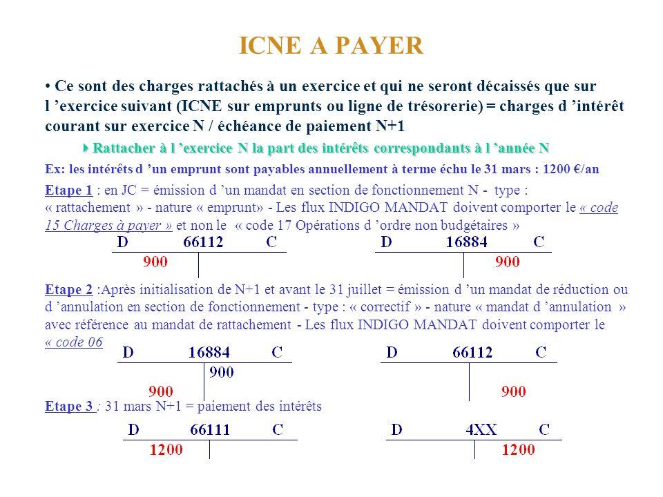 ICNE A PAYER Ce sont des charges rattachés à un exercice et qui ne seront décaissés que sur l exercice suivant (ICNE sur emprunts ou ligne de trésorerie) = charges d intérêt courant sur exercice N / échéance de paiement N+1 Rattacher à l exercice N la part des intérêts correspondants à l année N Rattacher à l exercice N la part des intérêts correspondants à l année N Ex: les intérêts d un emprunt sont payables annuellement à terme échu le 31 mars : 1200 /an Etape 1 : en JC = émission d un mandat en section de fonctionnement N - type : « rattachement » - nature « emprunt» - Les flux INDIGO MANDAT doivent comporter le « code 15 Charges à payer » et non le « code 17 Opérations d ordre non budgétaires » Etape 2 :Après initialisation de N+1 et avant le 31 juillet = émission d un mandat de réduction ou d annulation en section de fonctionnement - type : « correctif » - nature « mandat d annulation » avec référence au mandat de rattachement - Les flux INDIGO MANDAT doivent comporter le « code 06 Etape 3 : 31 mars N+1 = paiement des intérêts