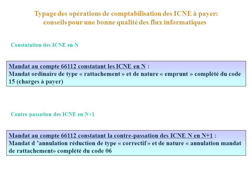 Typage des opérations de comptabilisation des ICNE à payer: conseils pour une bonne qualité des flux informatiques Mandat au compte 66112 constatant les ICNE en N : Mandat ordinaire de type « rattachement » et de nature « emprunt » complété du code 15 (charges à payer) Mandat au compte 66112 constatant la contre-passation des ICNE N en N+1 : Mandat d annulation réduction de type « correctif » et de nature « annulation mandat de rattachement» complété du code 06 Constatation des ICNE en N Contre-passation des ICNE en N+1