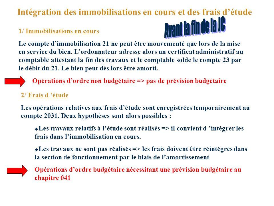 Intégration des immobilisations en cours et des frais détude 1/ Immobilisations en cours Le compte dimmobilisation 21 ne peut être mouvementé que lors de la mise en service du bien.