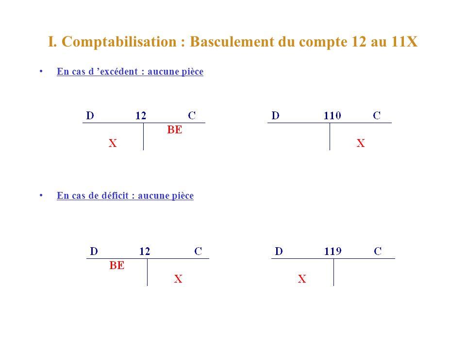 I. Comptabilisation : Basculement du compte 12 au 11X En cas d excédent : aucune pièce En cas de déficit : aucune pièce