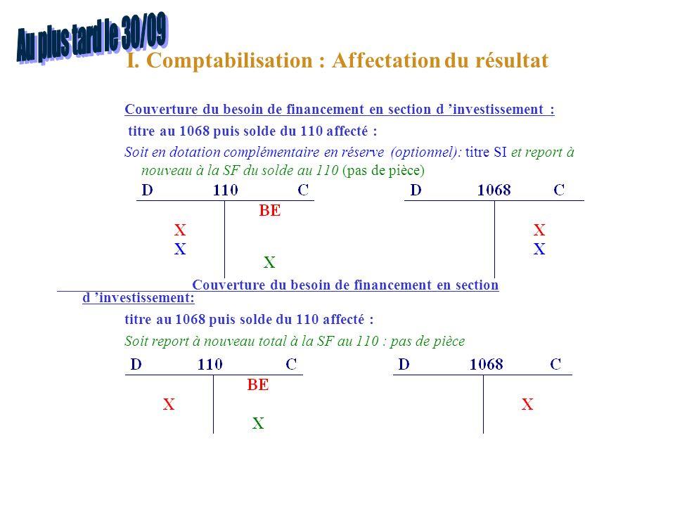 I. Comptabilisation : Affectation du résultat Couverture du besoin de financement en section d investissement : titre au 1068 puis solde du 110 affect