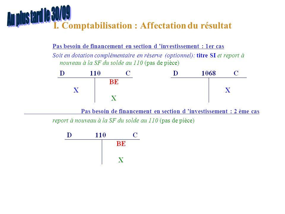 I. Comptabilisation : Affectation du résultat Pas besoin de financement en section d investissement : 1er cas Soit en dotation complémentaire en réser