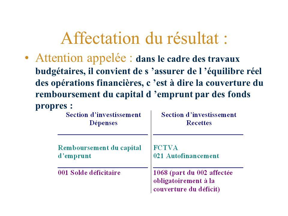Affectation du résultat : Attention appelée : dans le cadre des travaux budgétaires, il convient de s assurer de l équilibre réel des opérations financières, c est à dire la couverture du remboursement du capital d emprunt par des fonds propres :
