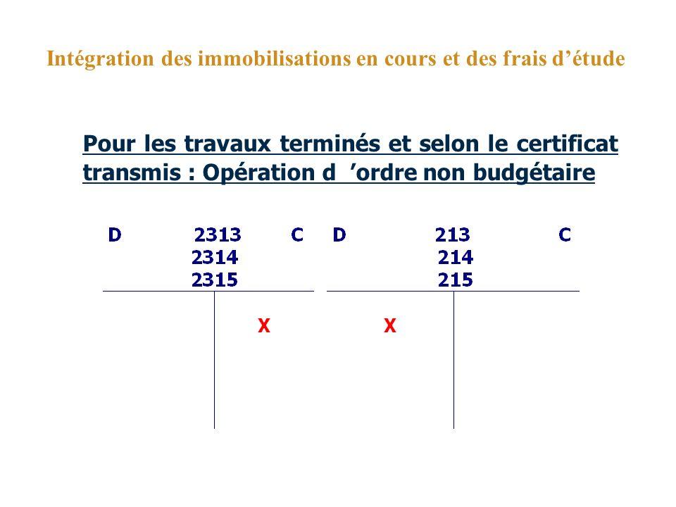 Intégration des immobilisations en cours et des frais détude Pour les travaux terminés et selon le certificat transmis : Opération d ordre non budgétaire