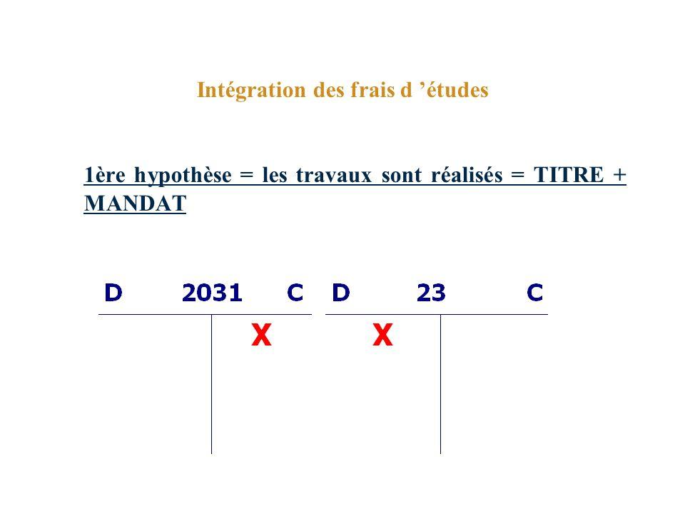 Intégration des frais d études 1ère hypothèse = les travaux sont réalisés = TITRE + MANDAT