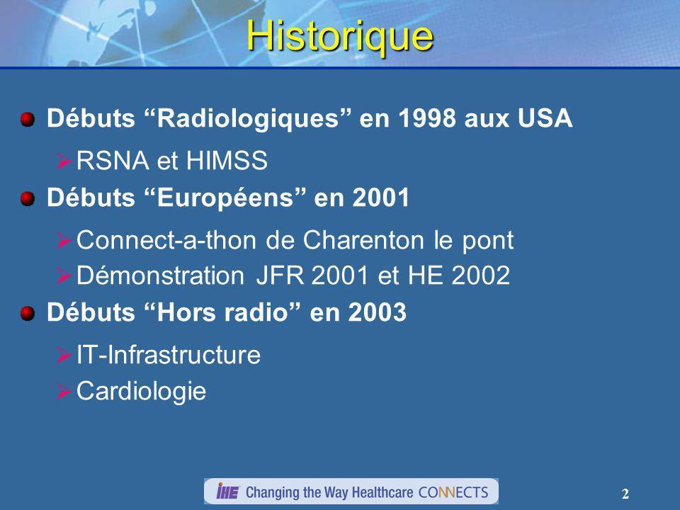 2 Historique Débuts Radiologiques en 1998 aux USA RSNA et HIMSS Débuts Européens en 2001 Connect-a-thon de Charenton le pont Démonstration JFR 2001 et HE 2002 Débuts Hors radio en 2003 IT-Infrastructure Cardiologie