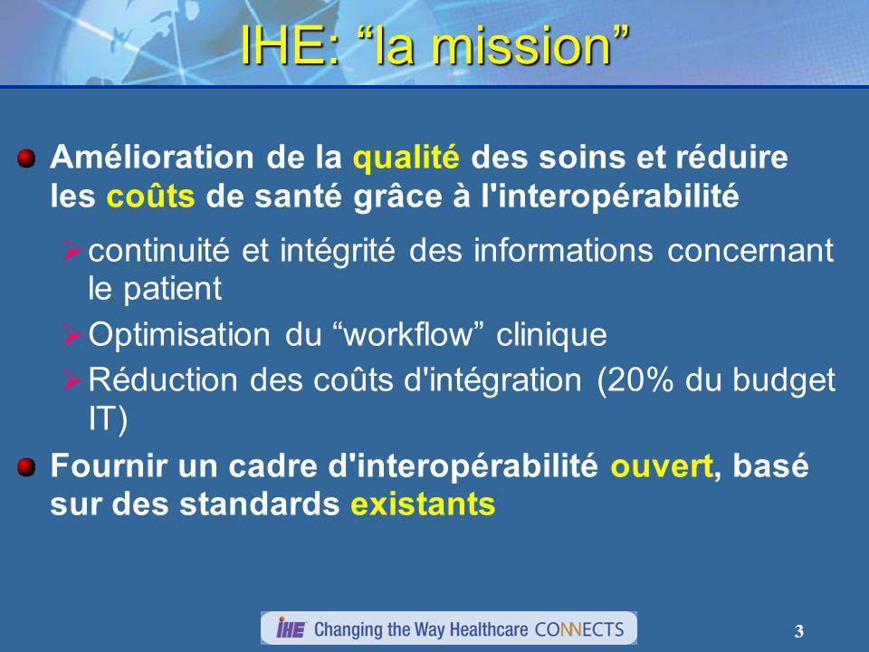 3 IHE: la mission Amélioration de la qualité des soins et réduire les coûts de santé grâce à l interopérabilité continuité et intégrité des informations concernant le patient Optimisation du workflow clinique Réduction des coûts d intégration (20% du budget IT) Fournir un cadre d interopérabilité ouvert, basé sur des standards existants