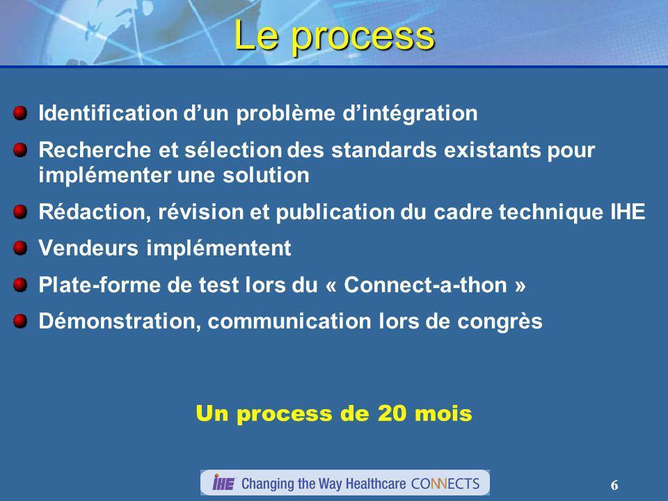 6 Le process Identification dun problème dintégration Recherche et sélection des standards existants pour implémenter une solution Rédaction, révision