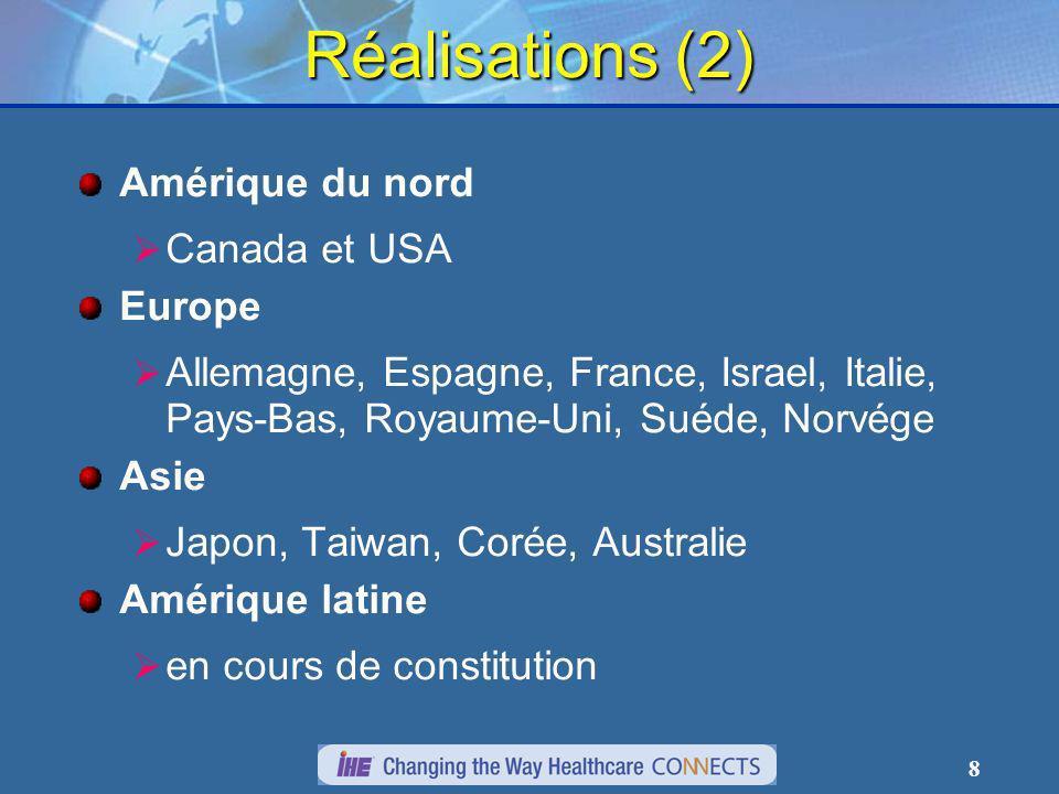8 Réalisations (2) Amérique du nord Canada et USA Europe Allemagne, Espagne, France, Israel, Italie, Pays-Bas, Royaume-Uni, Suéde, Norvége Asie Japon, Taiwan, Corée, Australie Amérique latine en cours de constitution