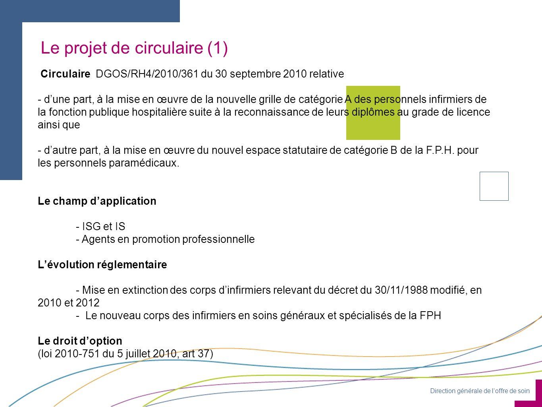 Direction générale de loffre de soin Le projet de circulaire (1) 0 Circulaire DGOS/RH4/2010/361 du 30 septembre 2010 relative - dune part, à la mise e
