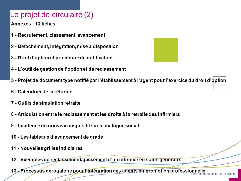 Direction générale de loffre de soin Le projet de circulaire (2) 0 Annexes : 13 fiches 1 - Recrutement, classement, avancement 2 - Détachement, intégr