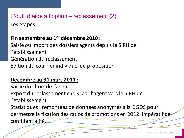 Direction générale de loffre de soin Les étapes : Fin septembre au 1 er décembre 2010 : Saisie ou import des dossiers agents depuis le SIRH de létabli