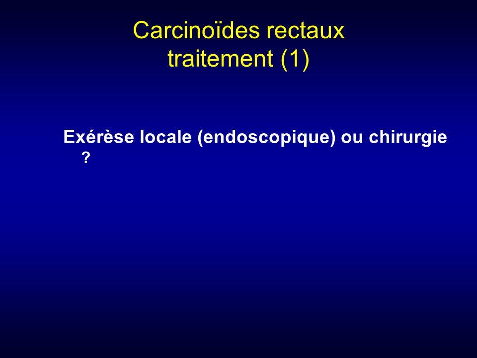 Carcinoïdes rectaux traitement (1) Exérèse locale (endoscopique) ou chirurgie ?