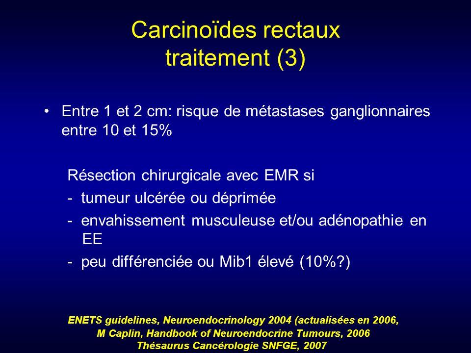 Carcinoïdes rectaux traitement (3) Entre 1 et 2 cm: risque de métastases ganglionnaires entre 10 et 15% Résection chirurgicale avec EMR si - tumeur ul