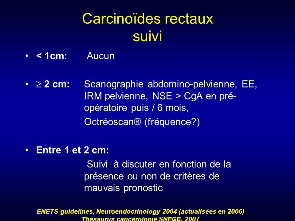 Carcinoïdes rectaux suivi < 1cm: Aucun 2 cm: Scanographie abdomino-pelvienne, EE, IRM pelvienne, NSE > CgA en pré- opératoire puis / 6 mois, Octréosca